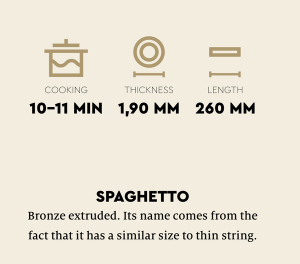 Long Pasta: Spaghetto