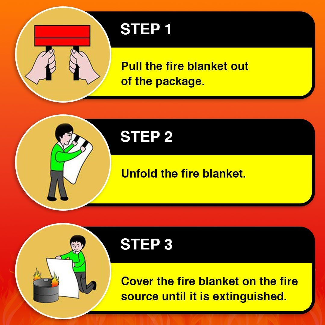 Safety Fire Blanket Cherryvolley