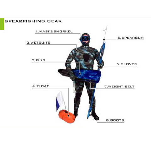 Spearfishing Lesson – AQUASMITH