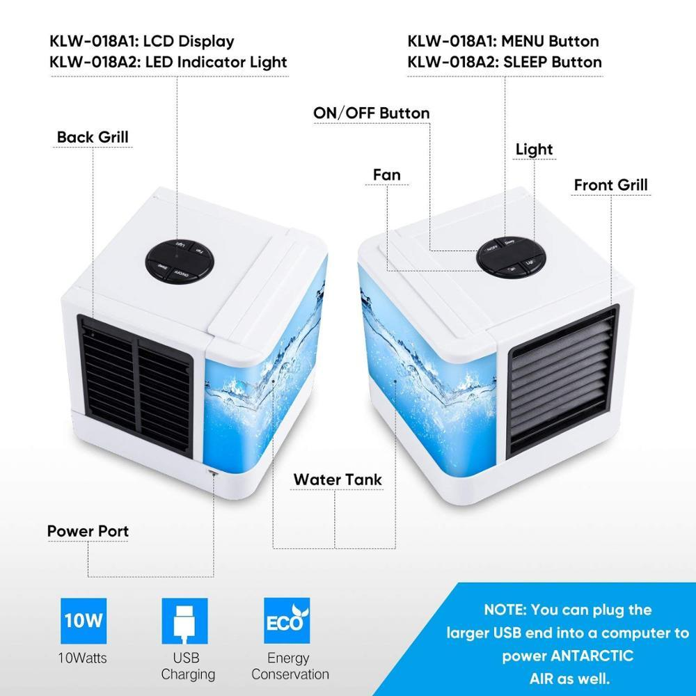 MIni Airconditioner