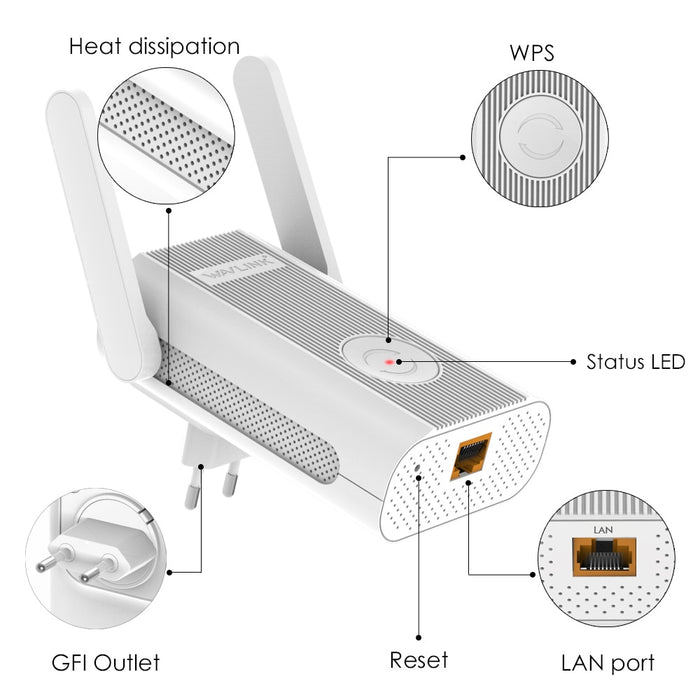 2.4G + 5Ghz Dual Band Wifi Amplifier Repeater - Discountgereation