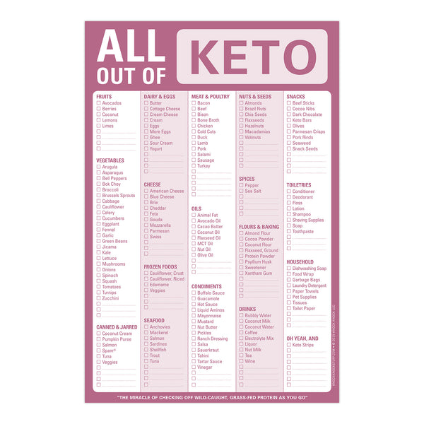 All Out Of Keto Pad