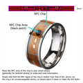 Multifunctional Smart Ring 1