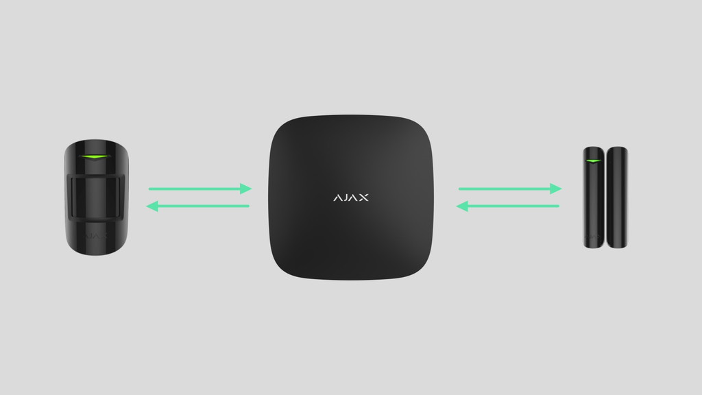 Ajax-uses-two-sided-connection-between-hub-and-devices