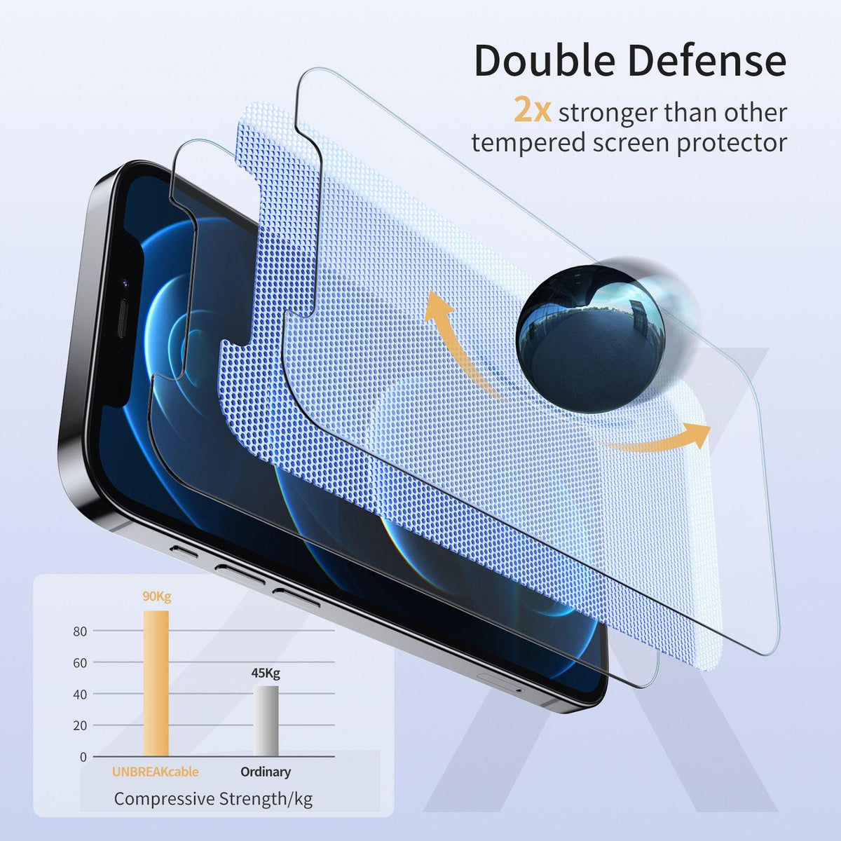 iPhone 12 Tempered Glass Screen Protector - 2 Packs