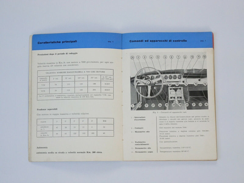 1960-64 Ferrari 250 Owner's Manual Pouch Set Lusso GTE SWB GTO California