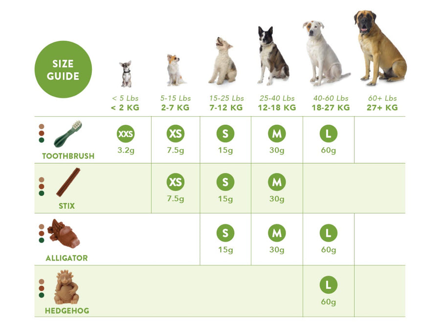 WHIMZEES<br>GRAIN FREE Toothbrush Trial Packs<br>Dog Dental Chew Treats