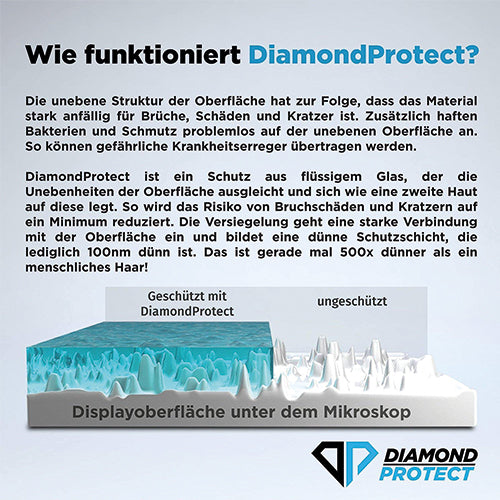 DiamondProtect - Brillen­schutz