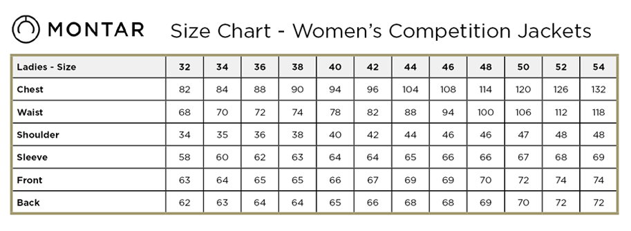 Montar Clothing Chart