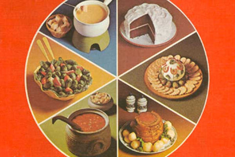 Betty Crocker Cookbook Top Collectible Cookbook