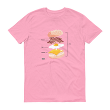 Load image into Gallery viewer, Tasty BEC Feast T-Shirt
