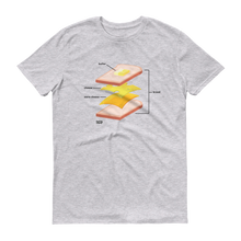 Load image into Gallery viewer, Tasty Grilled Cheese Feast T-Shirt