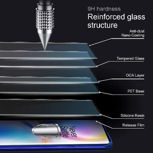 ZeroDamage - OnePlus 8 Pro - Tempered Glass Screen Protector - Sahara Case LLC
