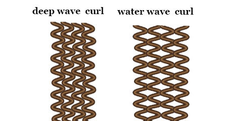 difference between deep wave and water wave