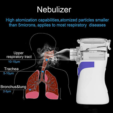 Image of M365 Portable Nebuliser