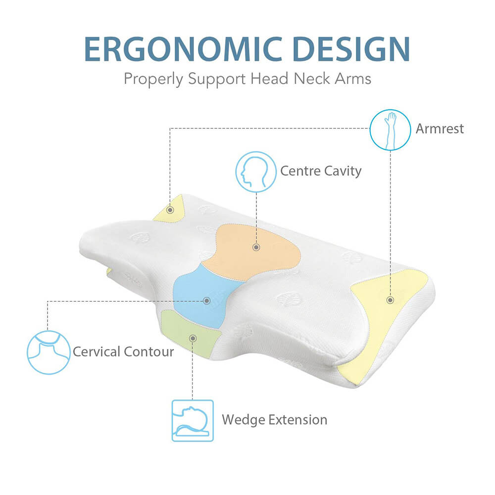 CPAP Pillow Contour Pillow For Anti Snore Memory Foam Contour Design