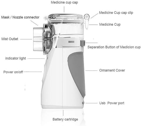 Image of M538 Portable Nebuliser