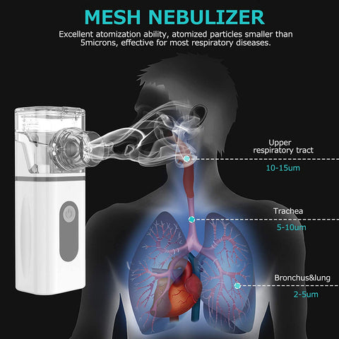 Image of M268 Mesh Nebulizer