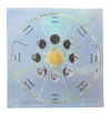Moon Phases Altar Cloth