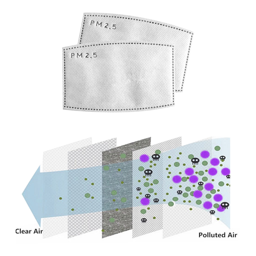 PM2.5 Replacable Carbon Filters for Face Coverings