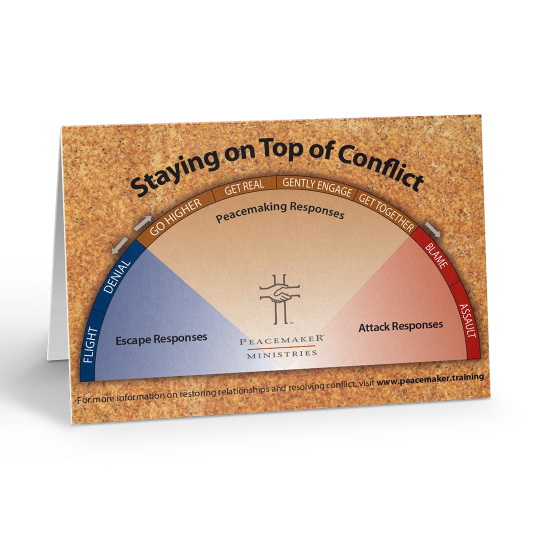 Resolving Everyday Conflict Daily Desktop Reminder Slope Card v1.0 (10 Pack)