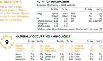 NuZest Clean Lean Protein Rich Chocolate ingredients