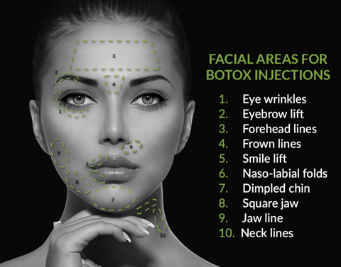 Botox and Dysport in Charlotte NC
