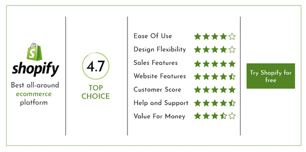 Reviews on Shopify Custom Solutions Software – Etraffic Webexpert