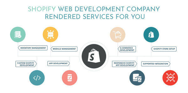 Shopify web Development Company rendered services for you