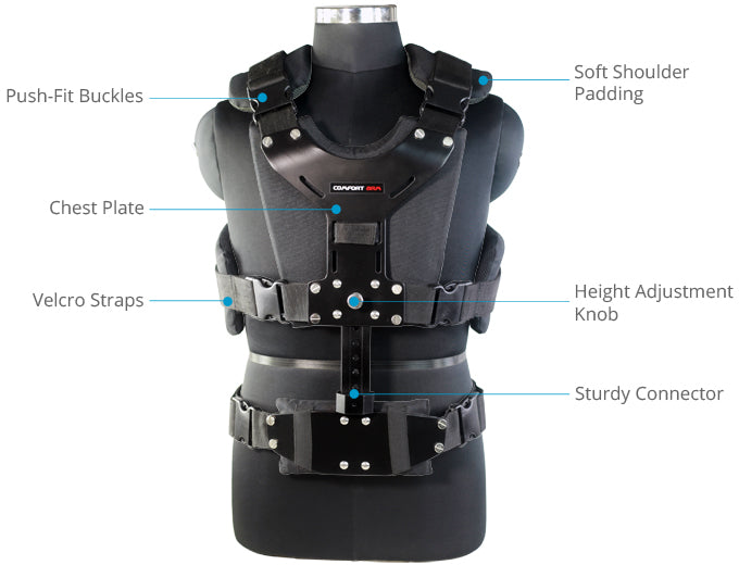body mounted stabilization system