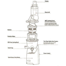 Kuvings EVO820 Evolution Whole Juicer Diagram