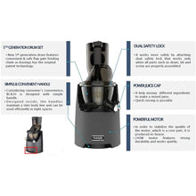 Kuvings EVO820 Evolution Whole Juicer Info
