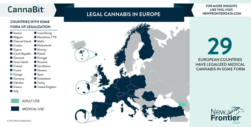 The Definitive Guide: CBD Legality Across Europe [2020 Complete Edition]