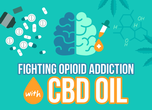 CBD addiction