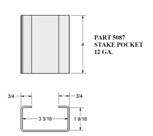 Inside Stake Pocket