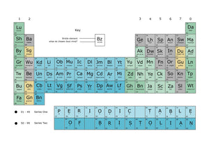 Bristol Bristolian Periodic Table Print
