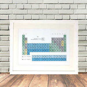 Bristolian Periodic Table Brizzle print