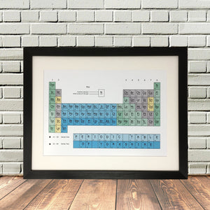 Yorkshire Periodic Table Print