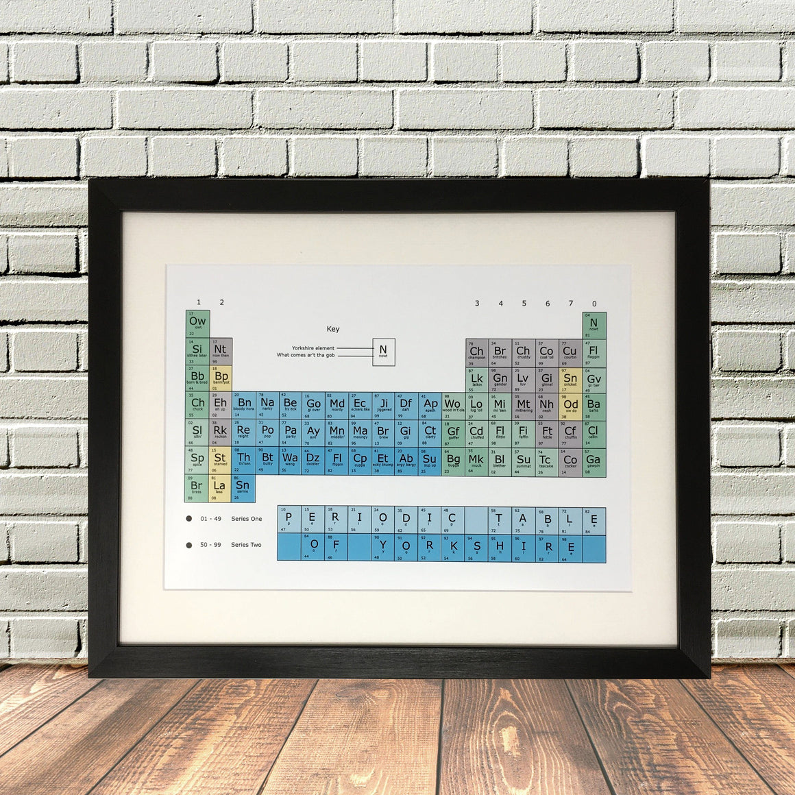 Funny Yorkshire Periodic Table Print
