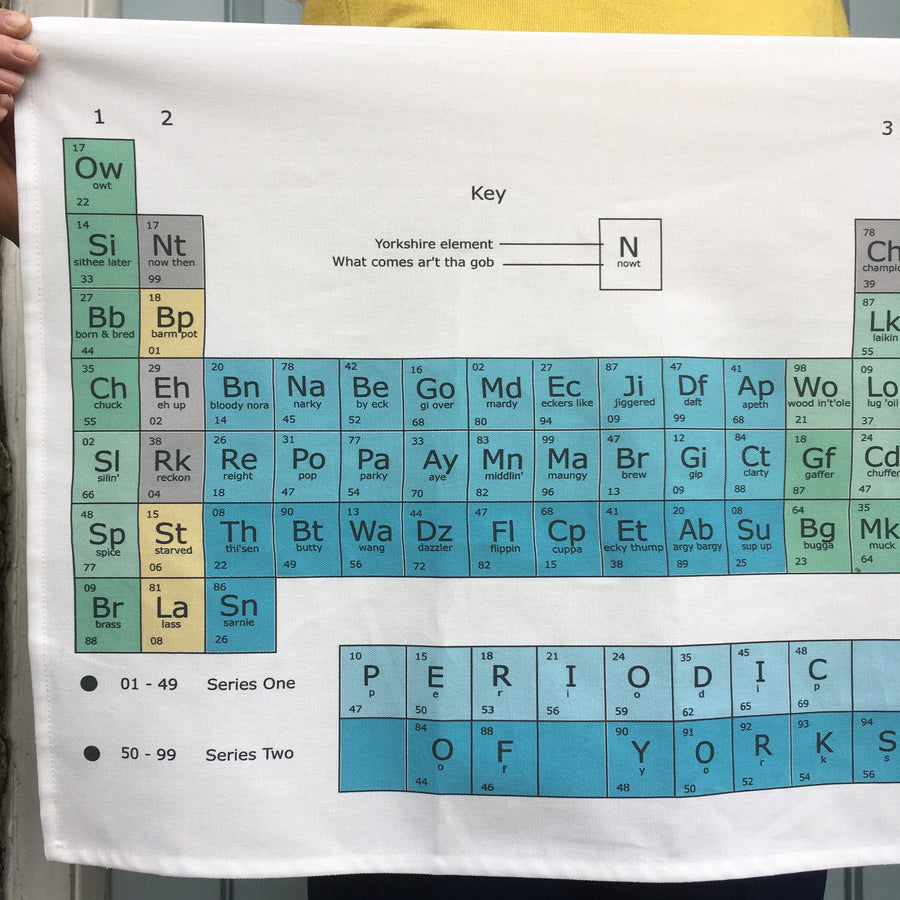 Yorkshire Funny Tea Towel Periodic Table
