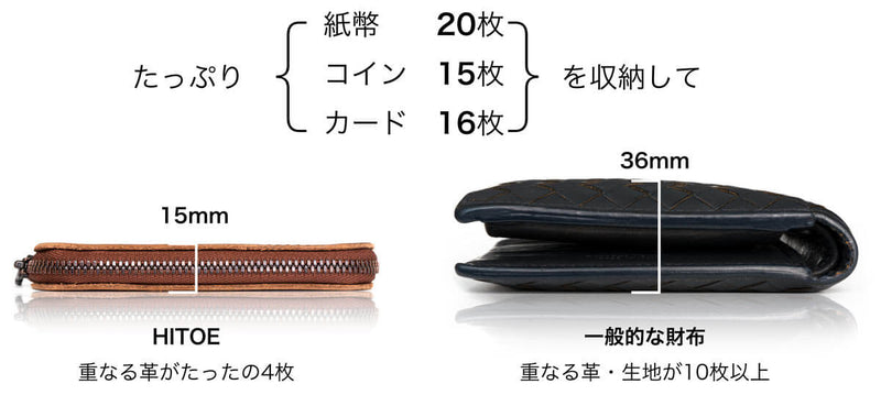 HITOEComparison of thin wallets