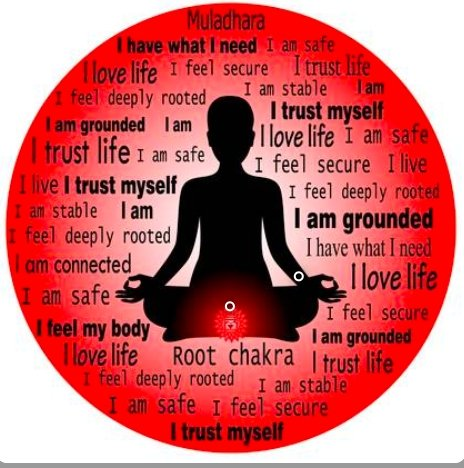 The Root Chakra Cleanse