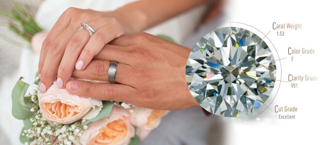 Buying an Engagement Ring: How Much Should I Spend? | Shimansky