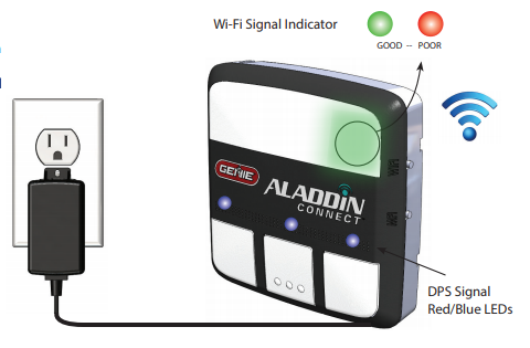 Aladdin Connect signal indicators shown in the instructions