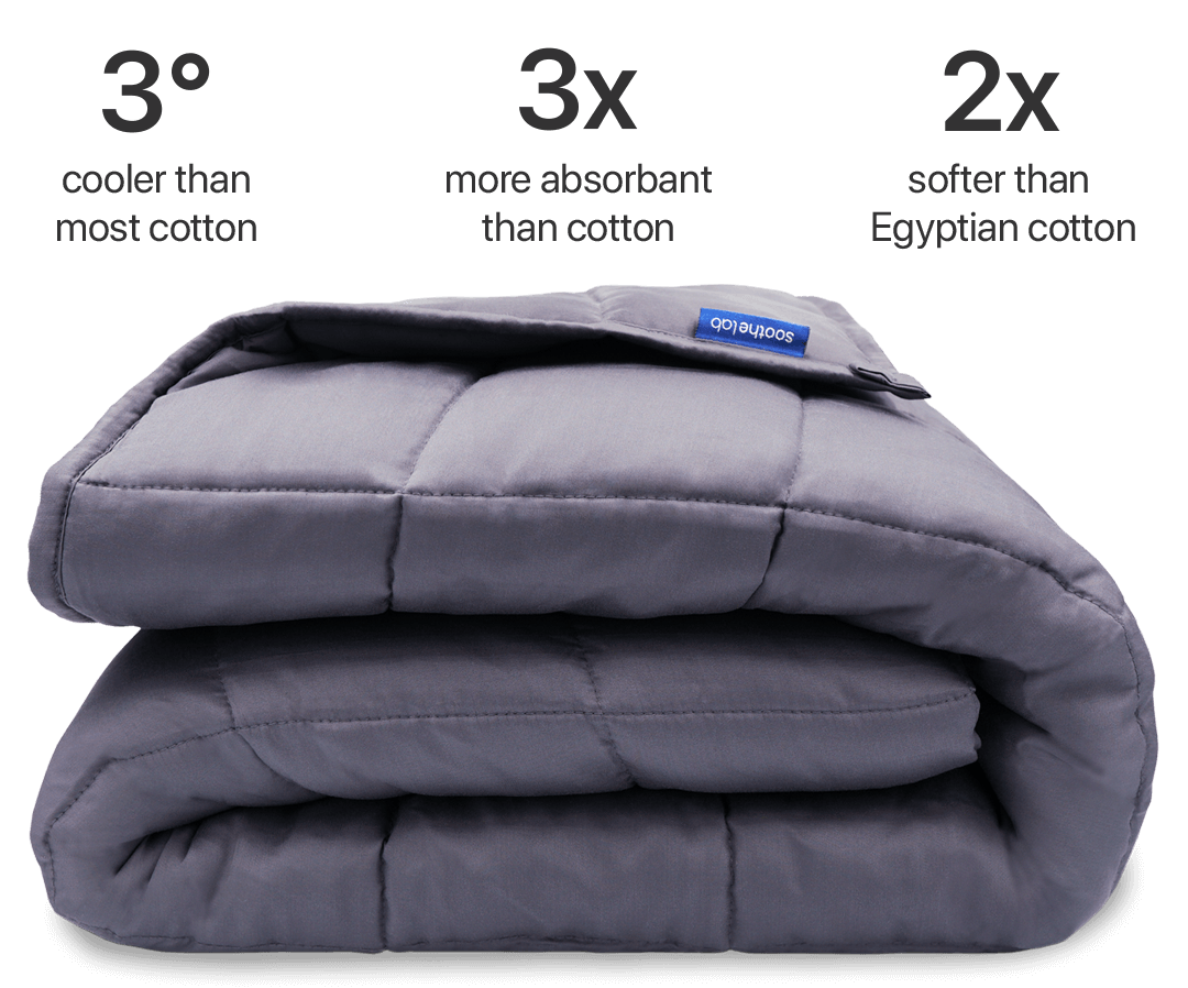 Best Weighted Blanket