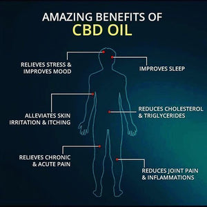 Proper CBD Tinctures in MCT Oil Benefits