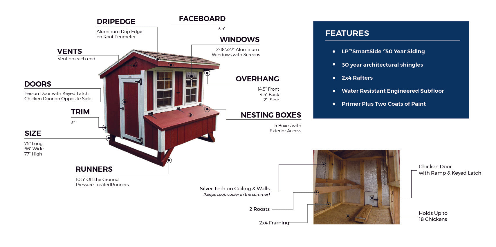 The Shed Yard Standard Chicken Coop Features