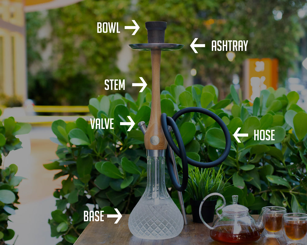 The key components of hookah