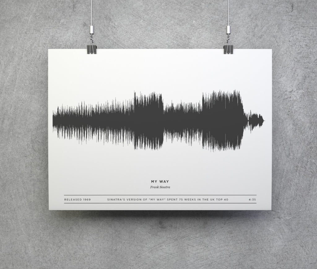 A3 CUSTOM Soundwave print - Yours & Mine Online Store South Africa