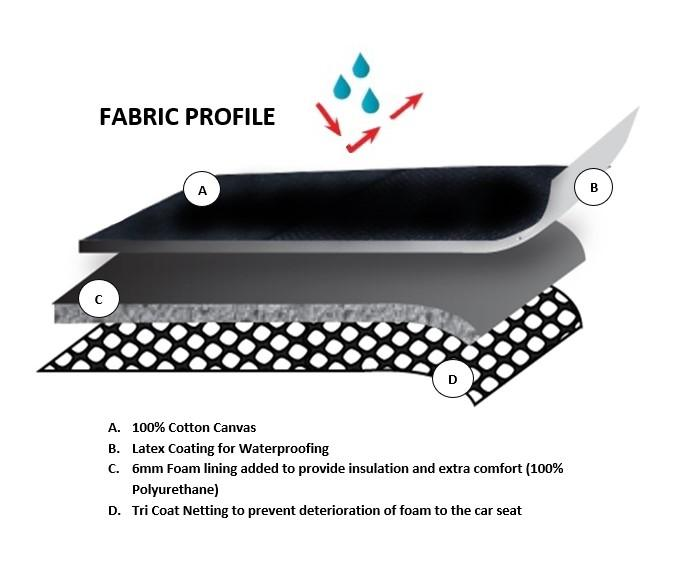 Tailor Made All Terrain Seat Covers for VOLKSWAGEN AMAROK 2H SERIES 02/2011-ON DUAL CAB UTILITY CHARCOAL